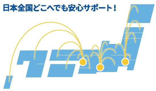 日本全国どこへでも安心サポート!